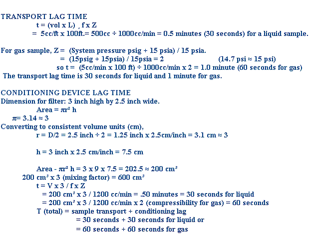 Total Lag Time - Sheffield Separators